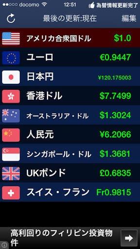 世界の為替情報を確認できる!為替レート