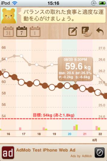 ダイエット結果をグラフにして表示!
